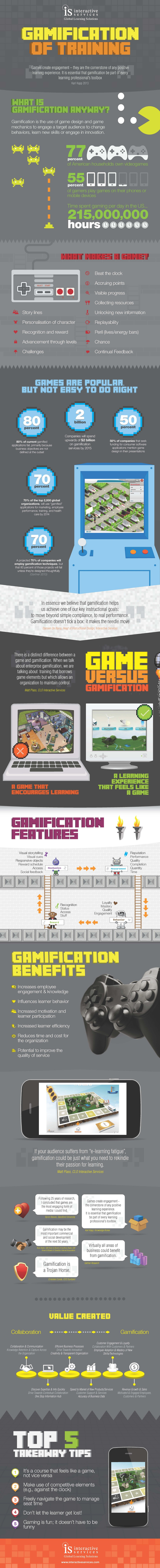 gamification-of-training-infographic